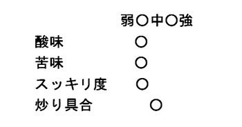 藤田珈琲「コーヒー屋さんの中煎りコーヒー」211304253.png